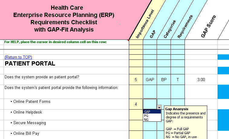 Gap for Health care
