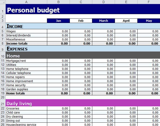 daily personal budgeting