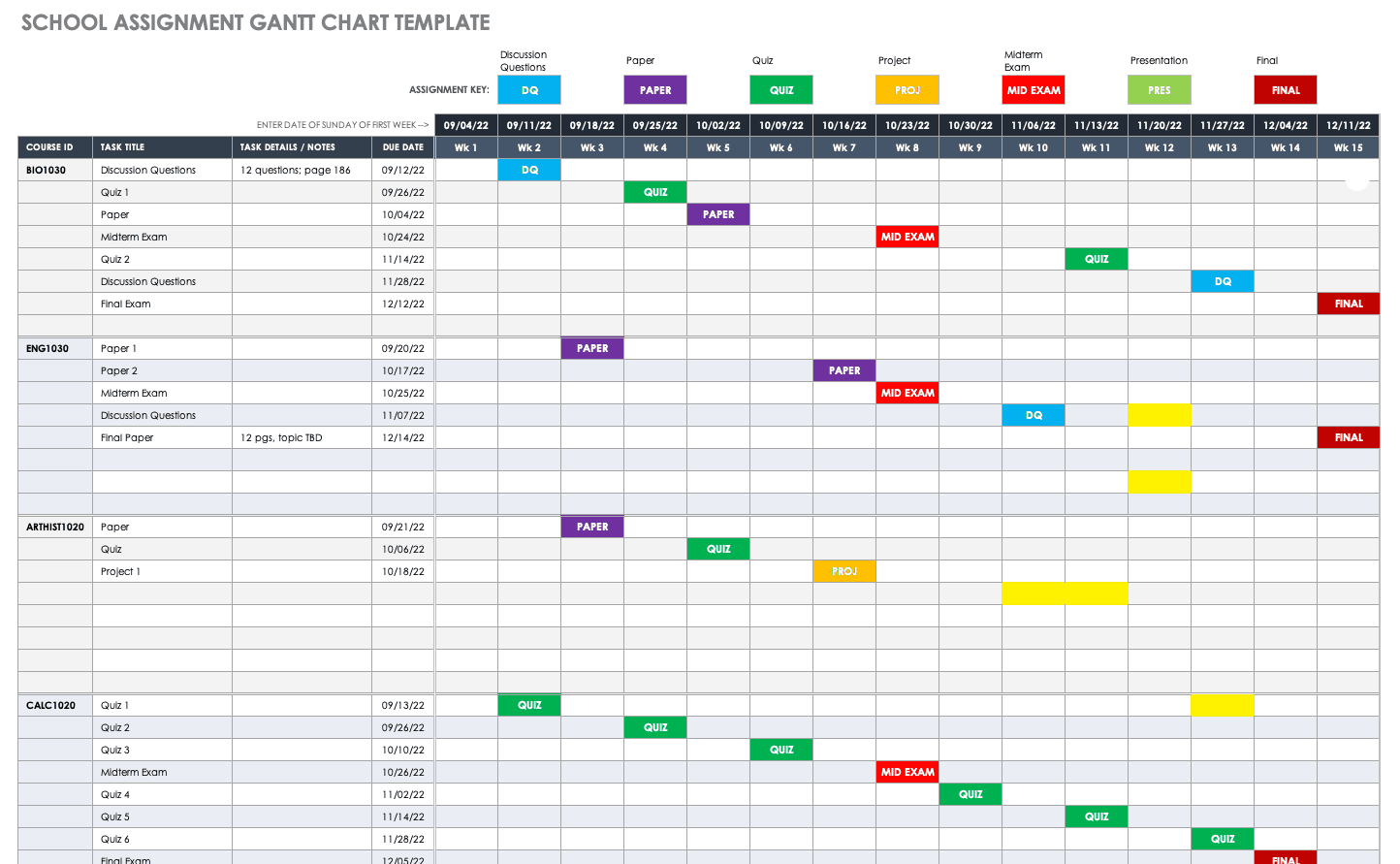 Assignment Gantt Chart