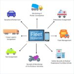 fleet management
